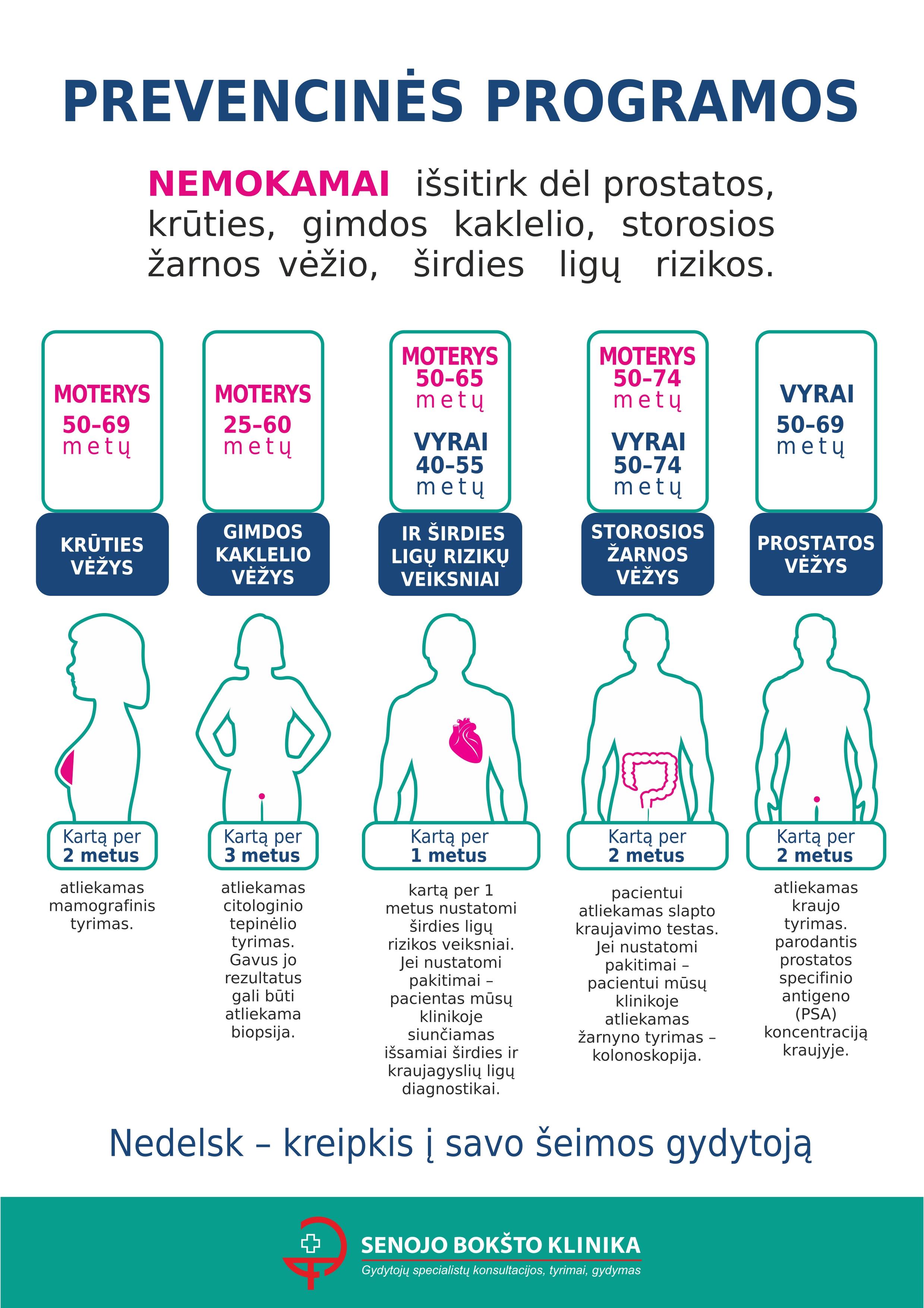 slėgio hipertenzija ką daryti
